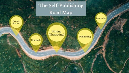 The_Self-Publishing_Road_Map___Prezi